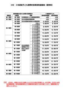 利用者負担額表(保育料)のサムネイル